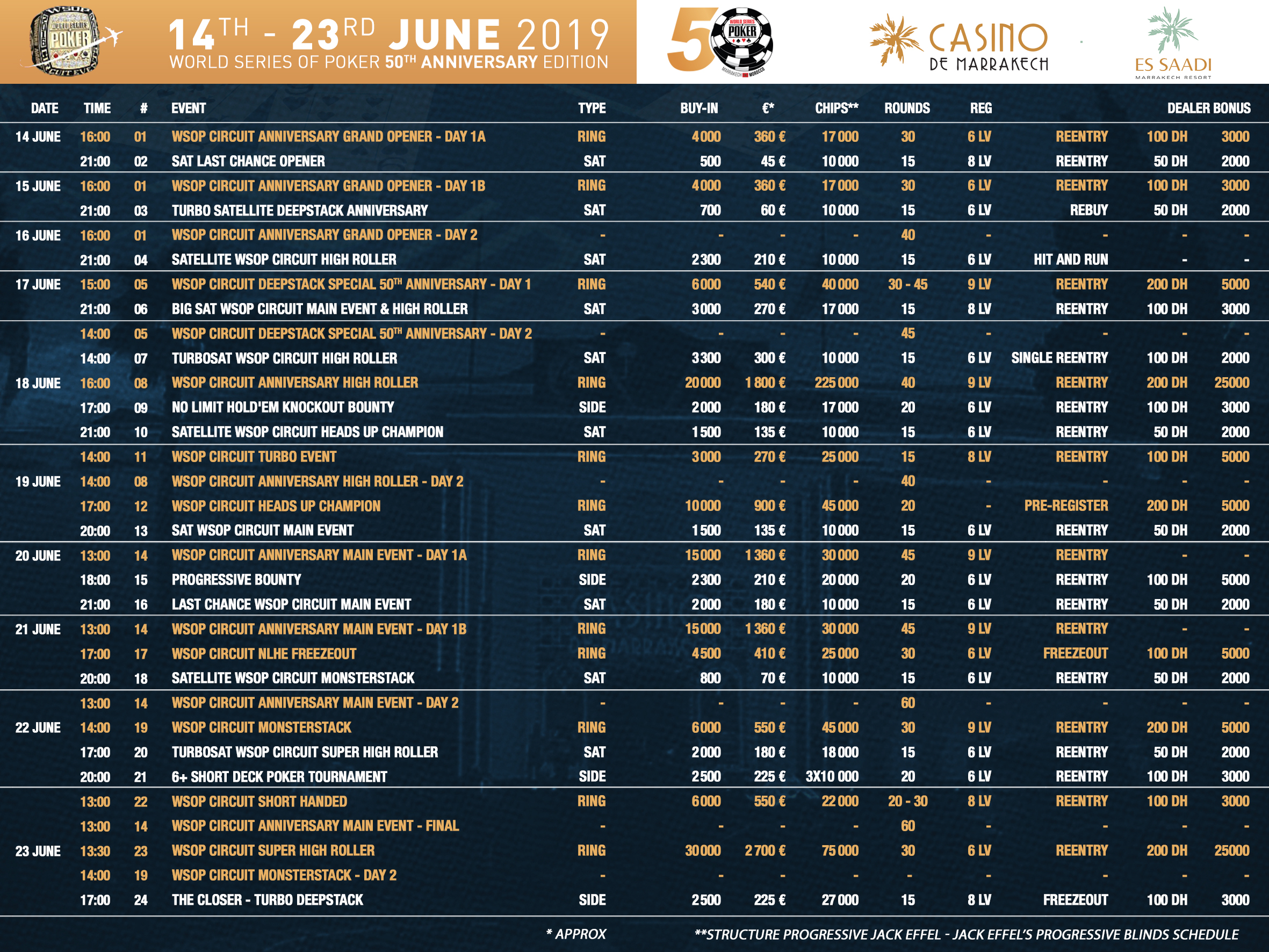 Wsop 2019 Main Event Schedule The World Series of Poker come back to Marrakesh from June 14th to